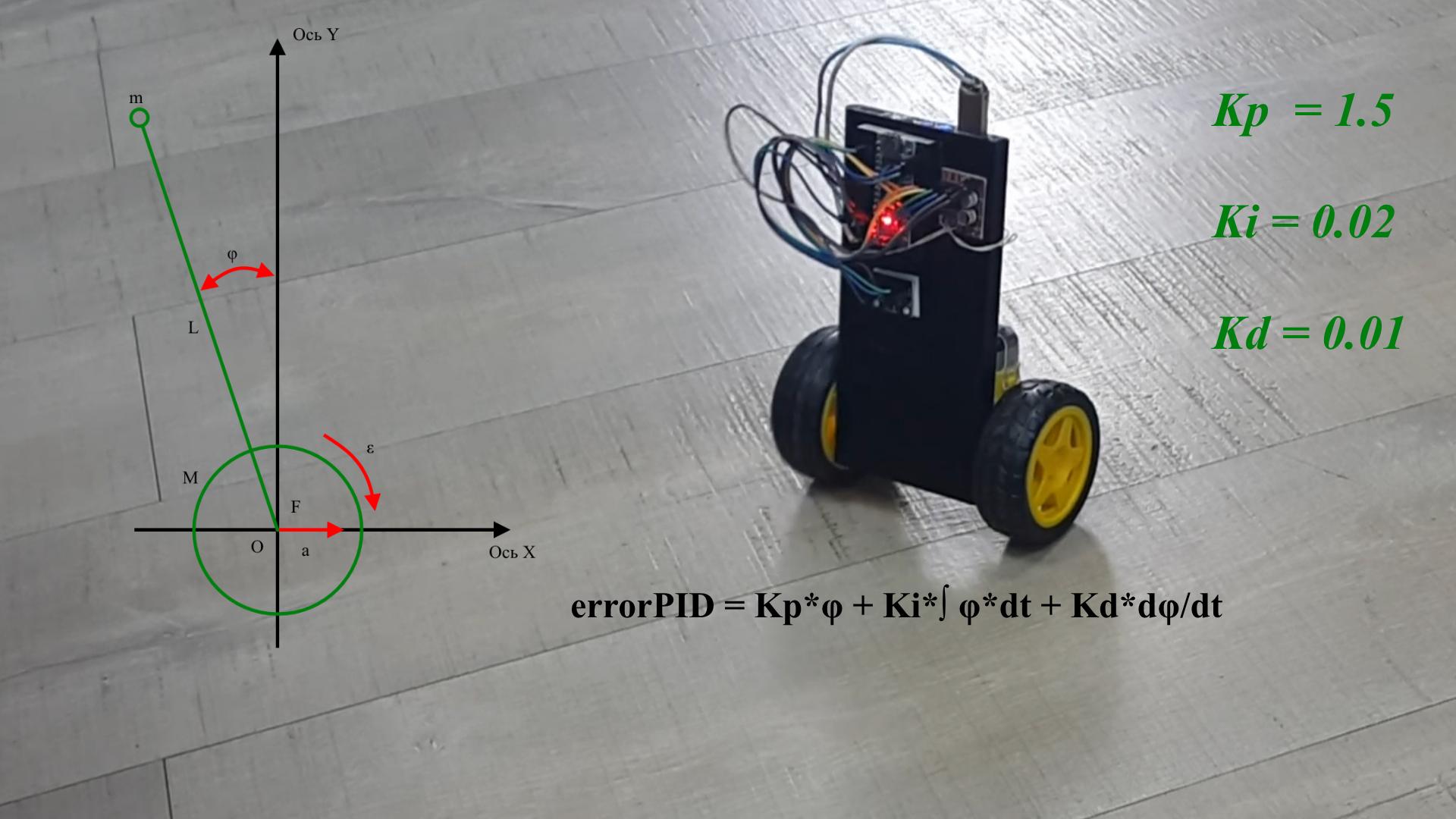 Балансировка робота на двух колесах